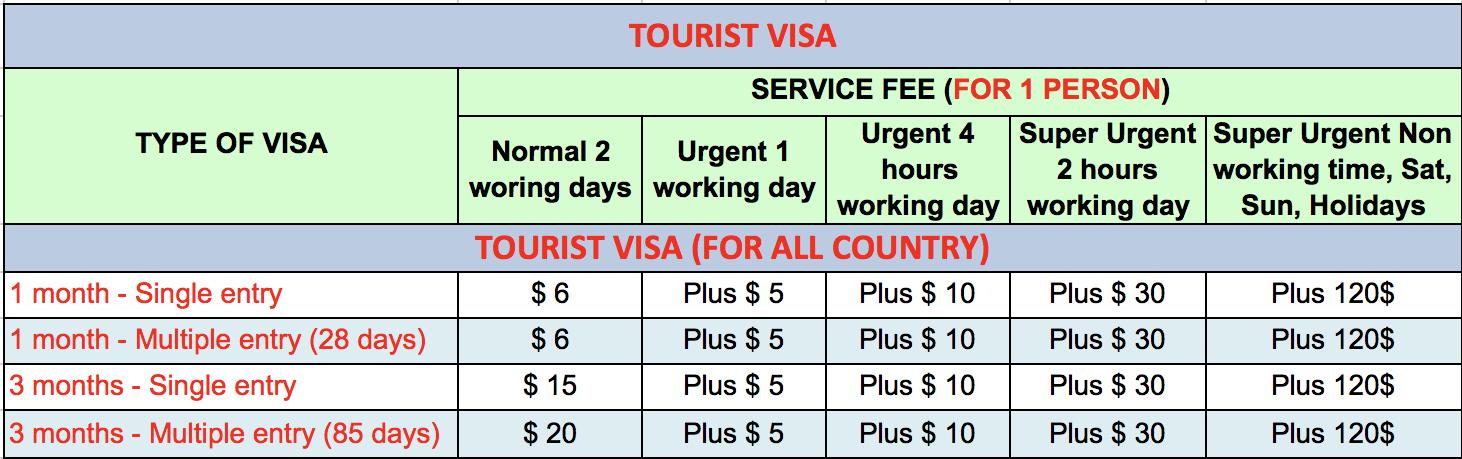 Стоимость оформления приглашения во Вьетнам
