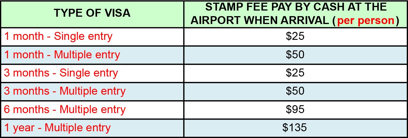 Стоимость визы во Вьетнам по прилету, в аэропорту